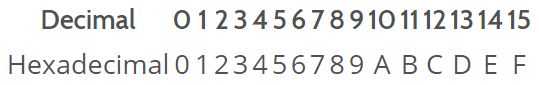 Decimal and Hexadecimal colour codes comparison