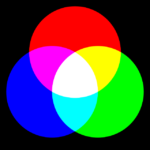 Pictorial representation of the RGB colour model